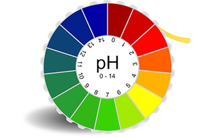ph-acidosi